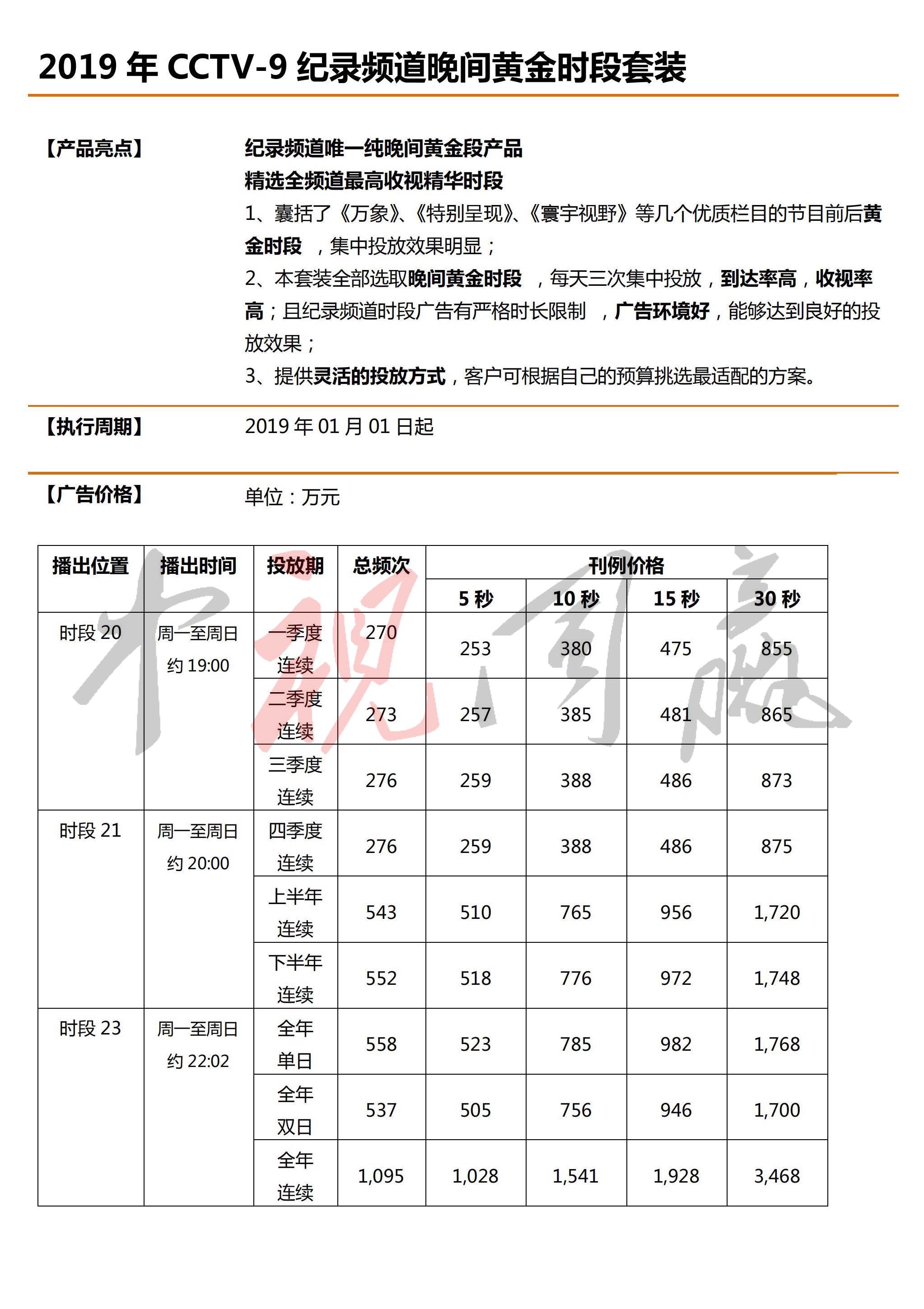2019年CCTV-9纪录频道晚间黄金时段套装@中视同赢