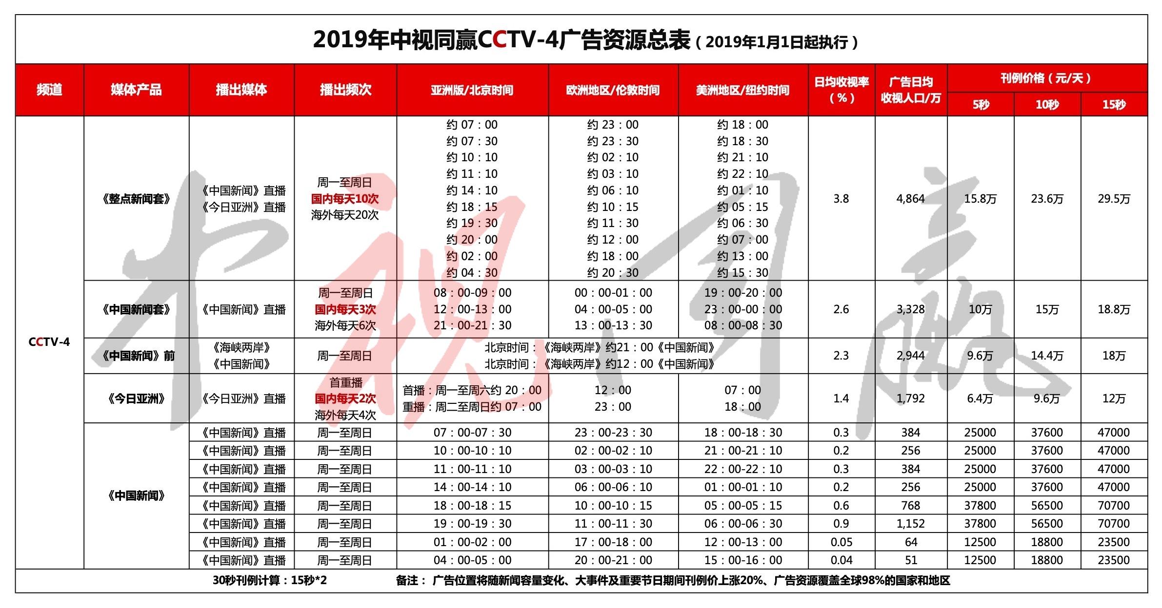 2019年中视同赢CCTV-4广告资源表@中视同赢