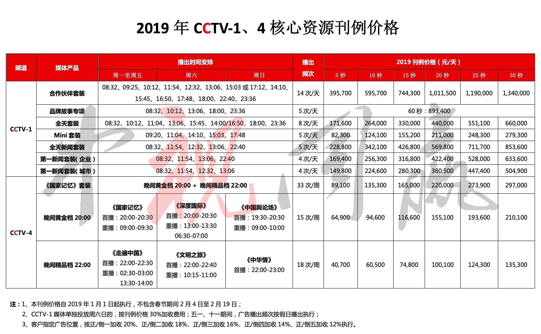 2019年CCTV-1、4核心资源刊例价格表@中视同赢