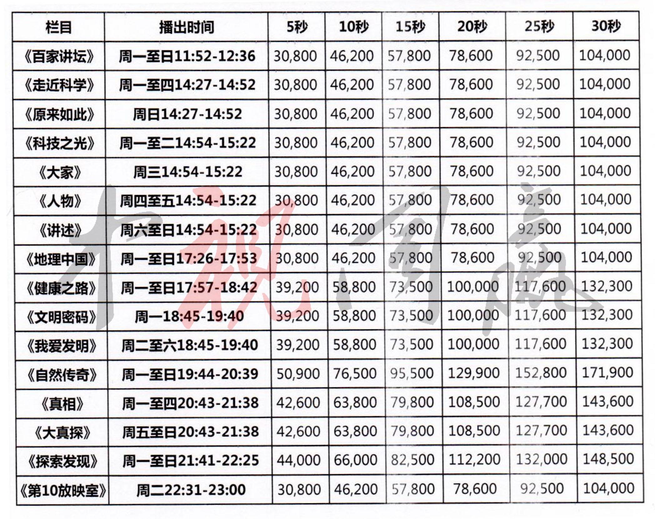 2019年CCTV-10栏目广告刊例价格表@中视同赢